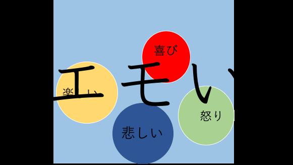 f:id:Miyabi717:20190805205500p:plain