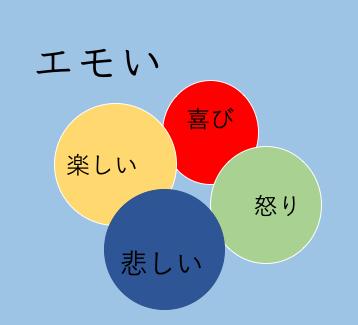 f:id:Miyabi717:20190805210430p:plain