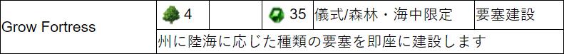 f:id:MiyabiSFG:20180307232447p:plain