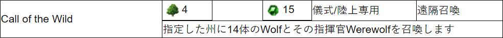 f:id:MiyabiSFG:20180308222537p:plain