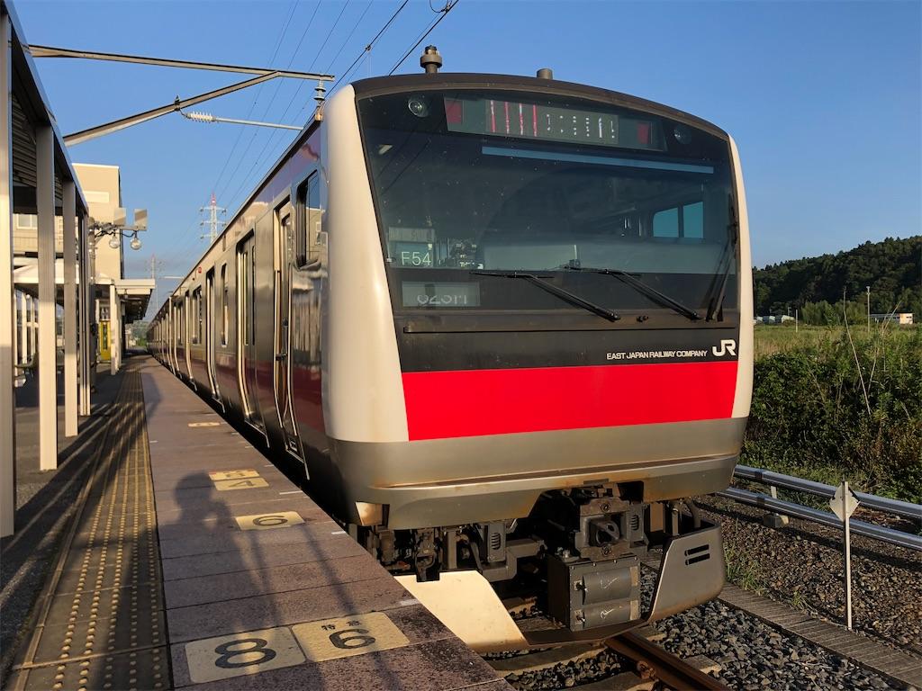 f:id:Miyakono:20210910152843j:image
