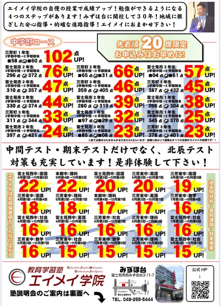 f:id:MiyanagaYusuke:20200125211530j:plain