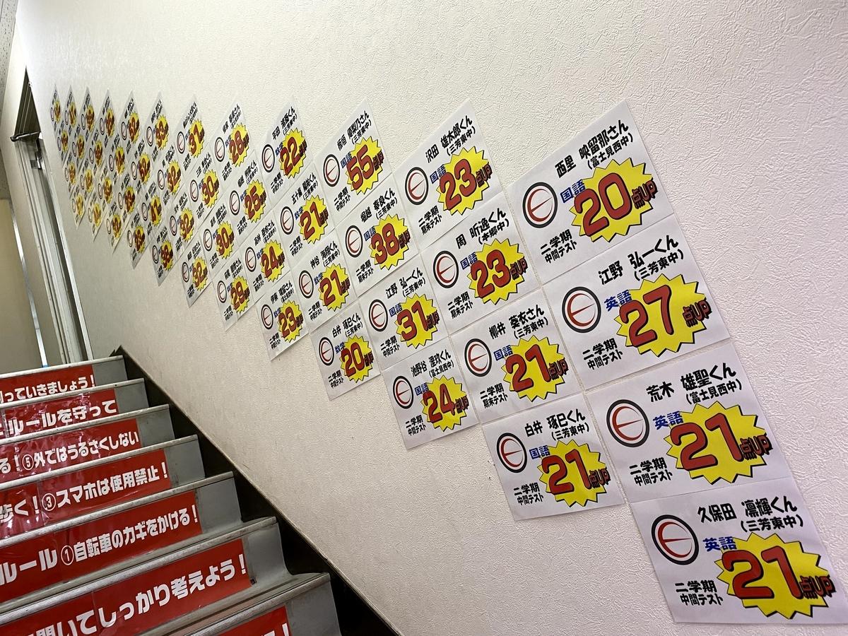 f:id:MiyanagaYusuke:20200224103652j:plain