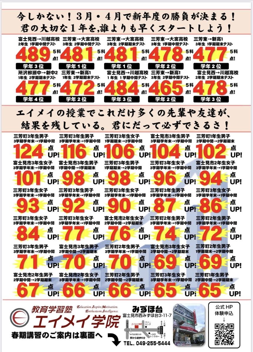 f:id:MiyanagaYusuke:20200224103734j:plain