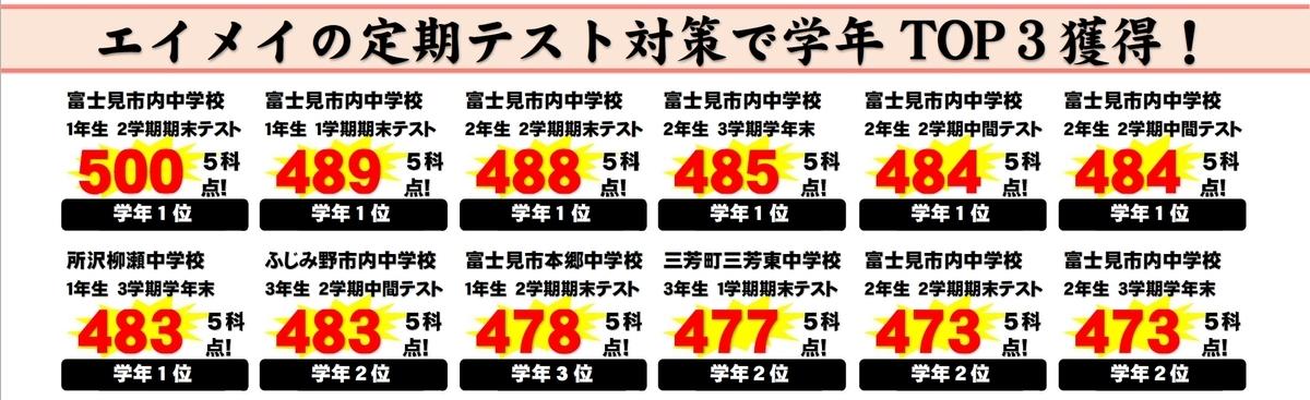 f:id:MiyanagaYusuke:20200610120012j:plain