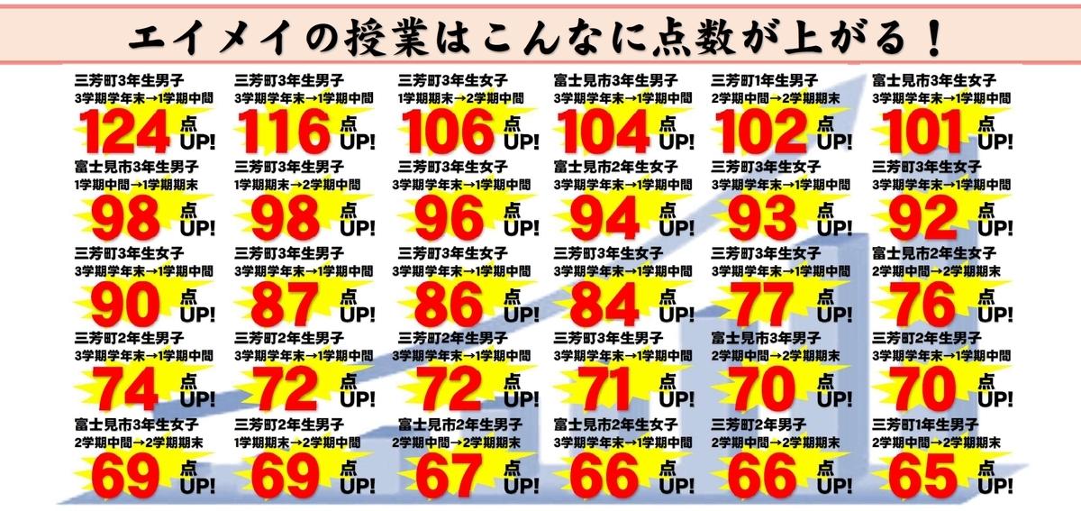 f:id:MiyanagaYusuke:20200610120022j:plain