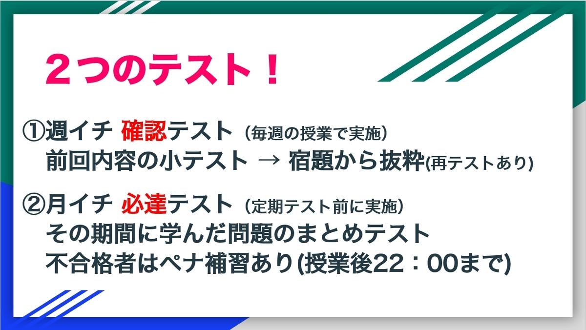 f:id:MiyanagaYusuke:20200612231421j:plain