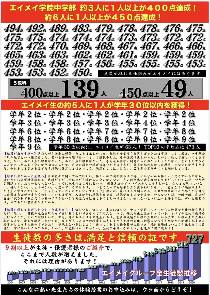 f:id:MiyanagaYusuke:20200909103955j:plain