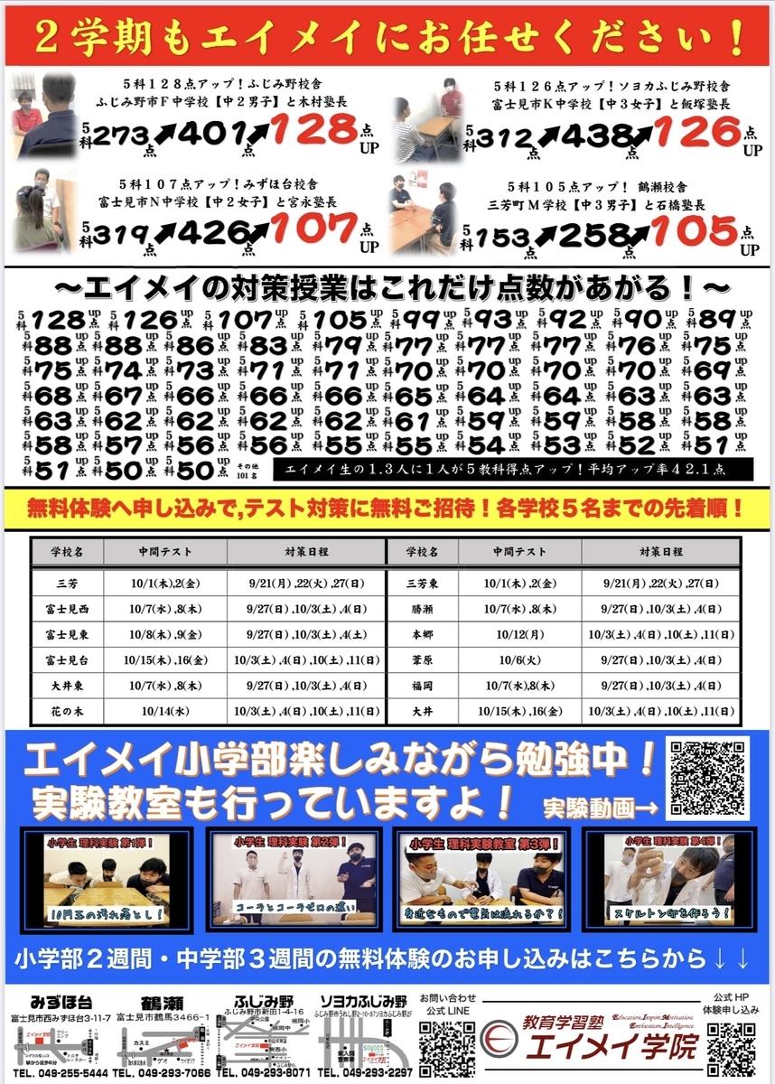f:id:MiyanagaYusuke:20200909104014j:plain