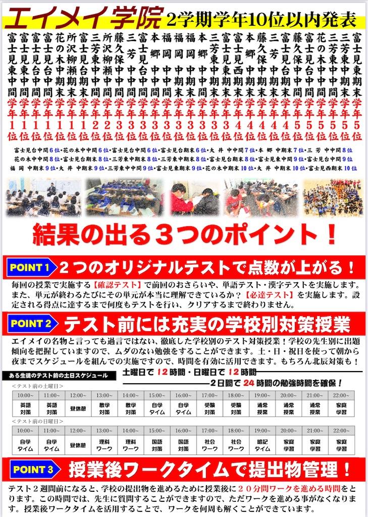 f:id:MiyanagaYusuke:20210304154510j:image