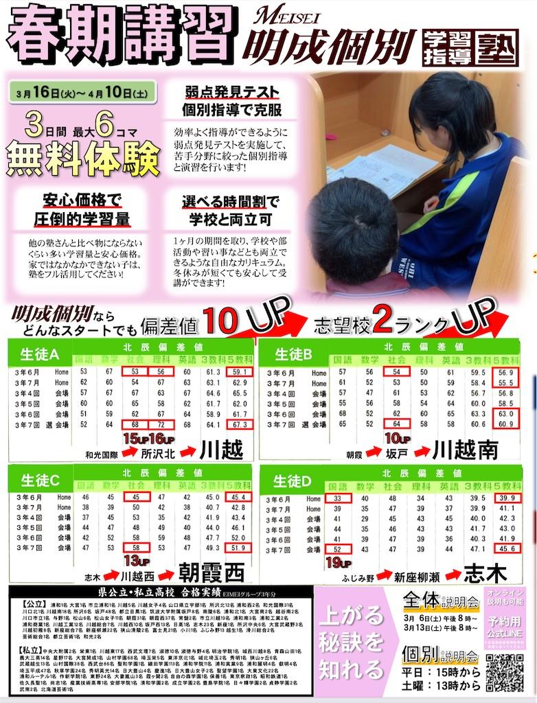 f:id:MiyanagaYusuke:20210304155152j:image