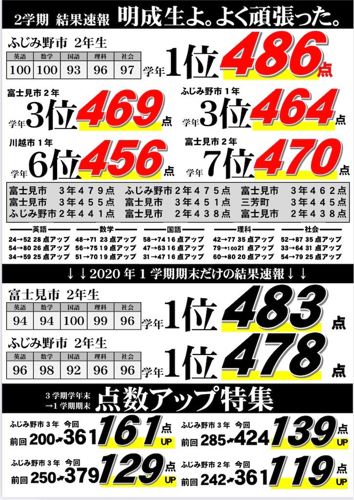 f:id:MiyanagaYusuke:20210304155202j:image