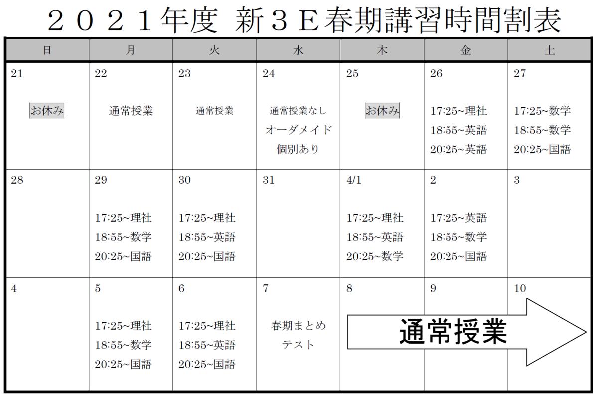 f:id:MiyanagaYusuke:20210323131033p:plain
