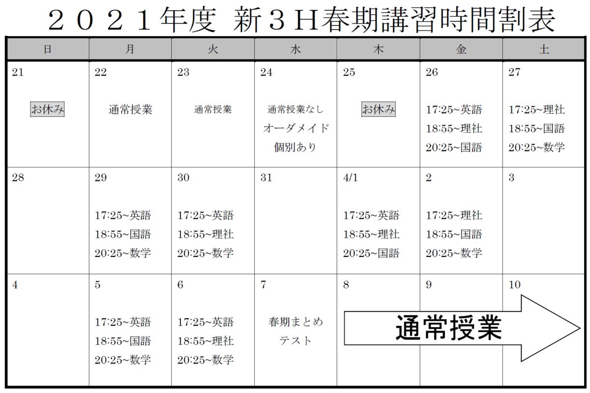 f:id:MiyanagaYusuke:20210323131121p:plain