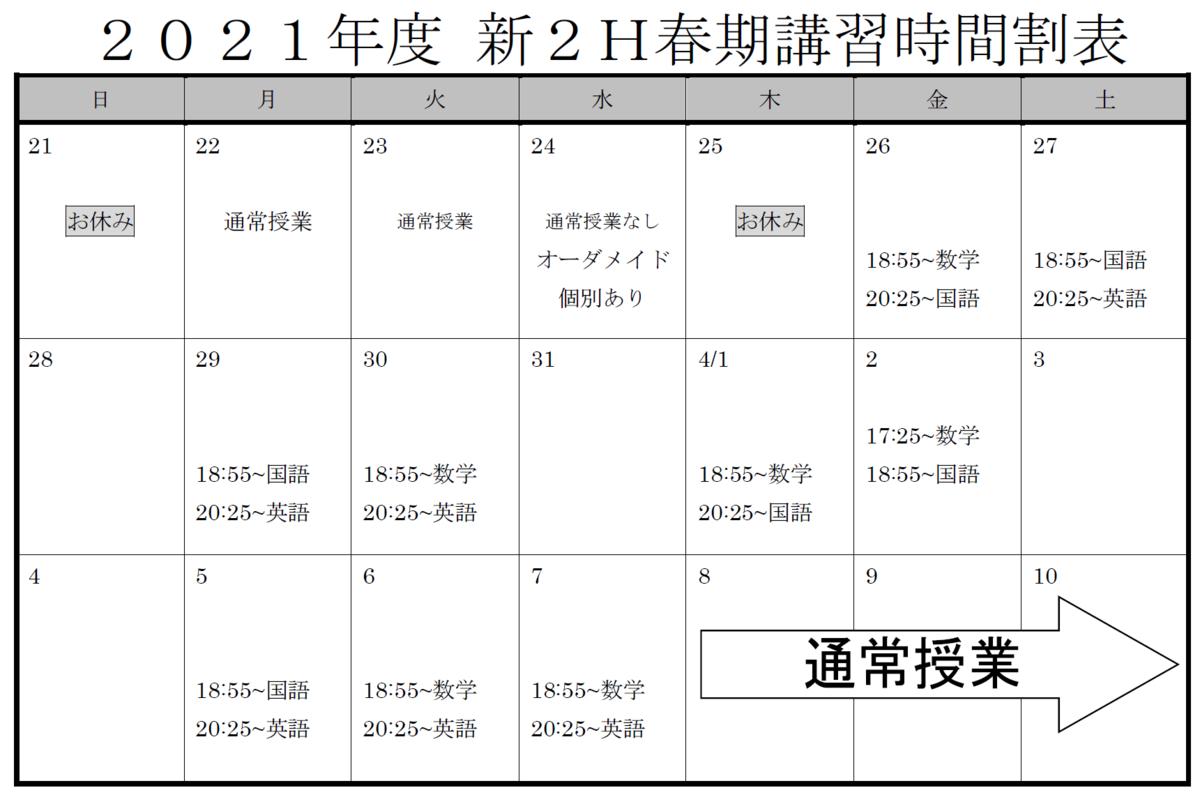 f:id:MiyanagaYusuke:20210323131238p:plain