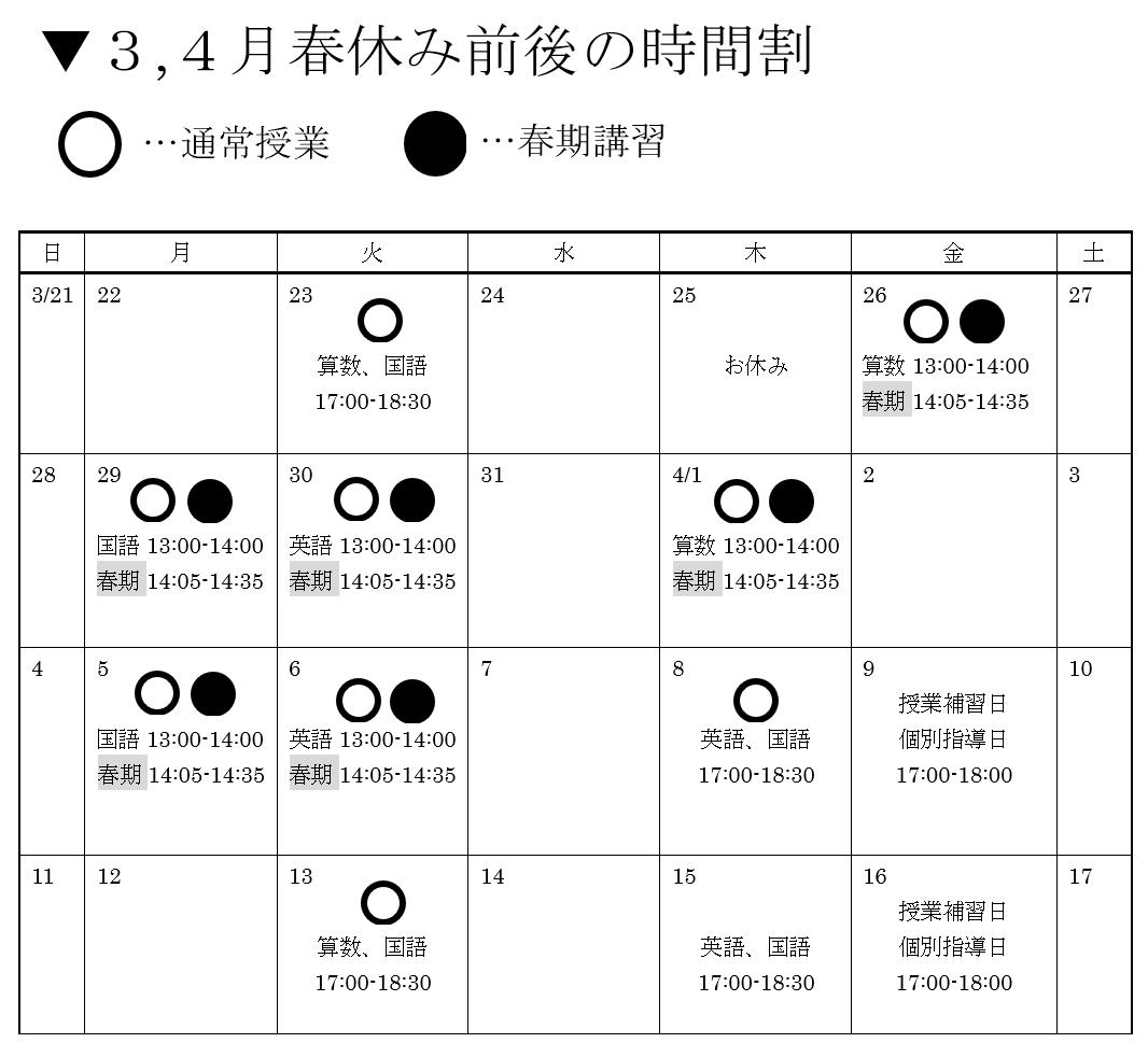 f:id:MiyanagaYusuke:20210323131542p:plain