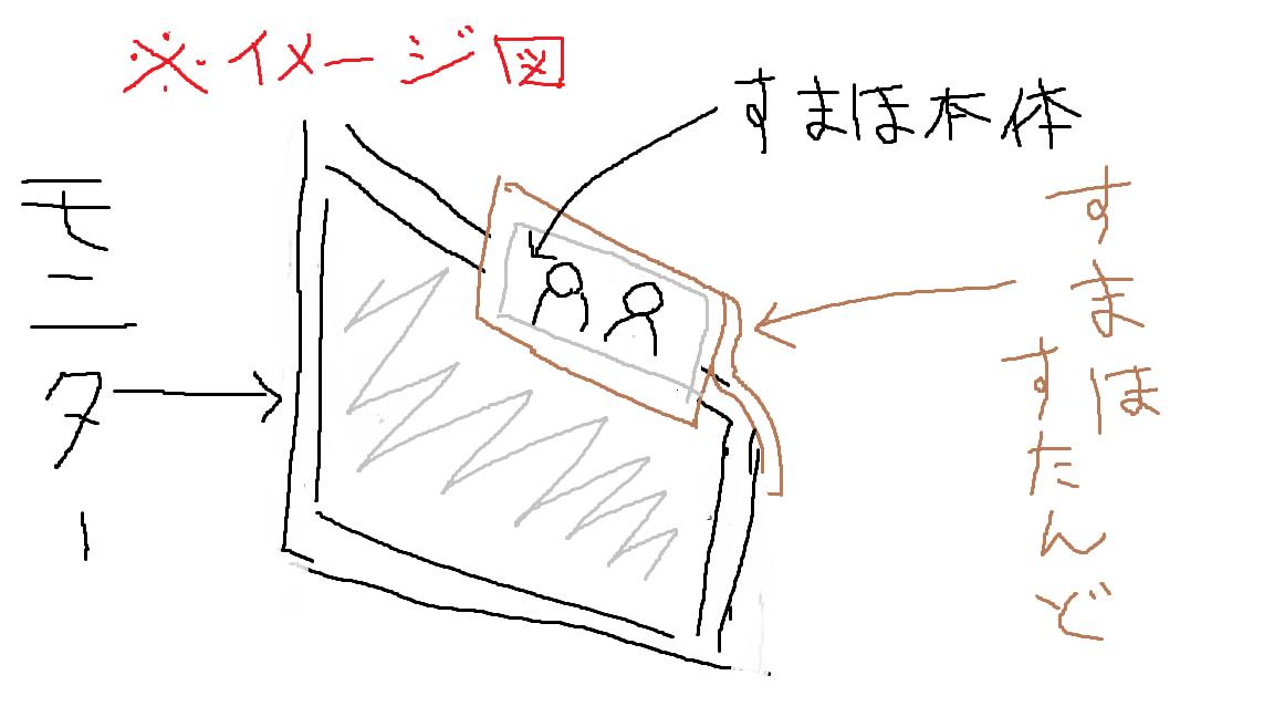 f:id:MiyquN:20200307162005p:plain
