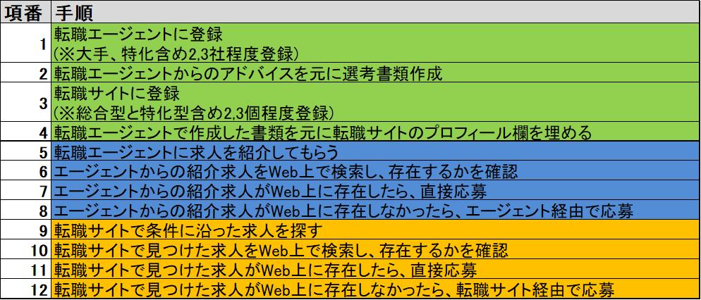 f:id:MiyquN:20200510184718p:plain