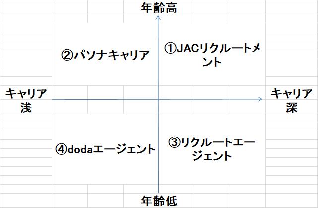 f:id:MiyquN:20200708204642p:plain