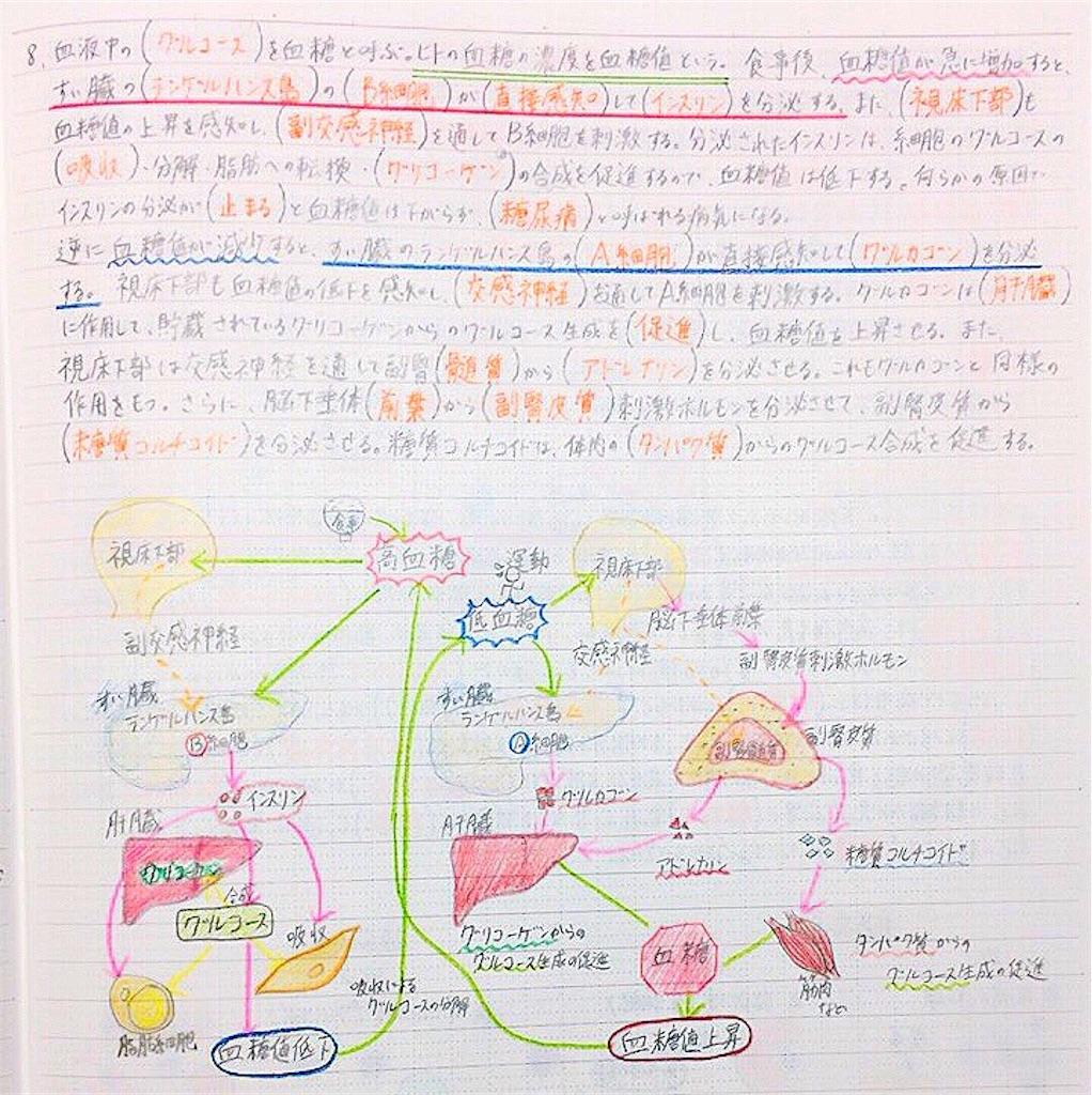 f:id:Mizu0208KinKi:20170227181707j:image