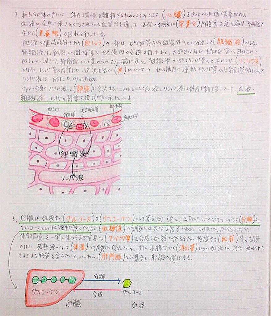 f:id:Mizu0208KinKi:20170227182659j:image