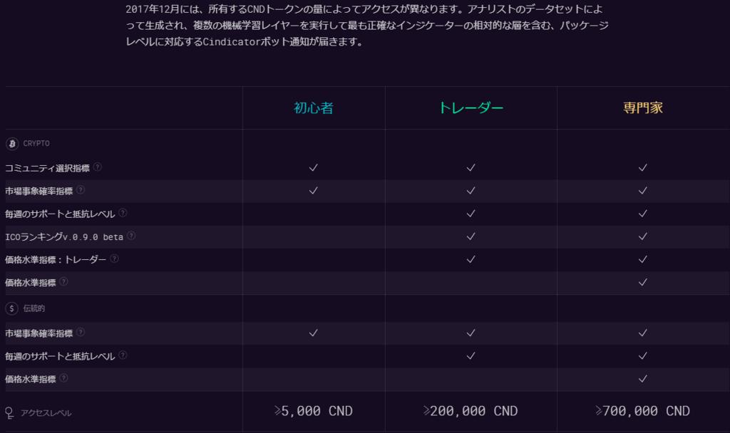 f:id:Mizuki410:20180124214109p:plain