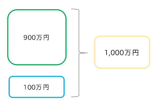 f:id:Mizuki410:20180220195836p:plain