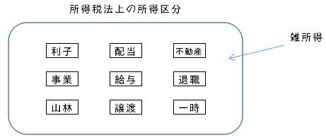 f:id:Mizuki410:20180228194711p:plain