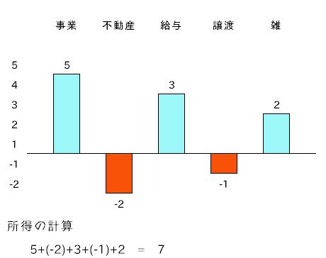 f:id:Mizuki410:20180306185406p:plain