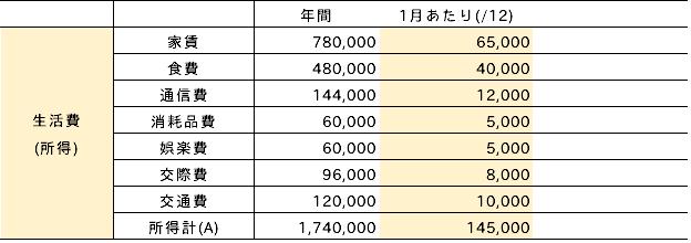 f:id:Mizuki410:20180329192921p:plain