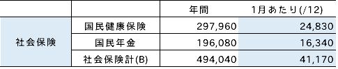 f:id:Mizuki410:20180329193612p:plain