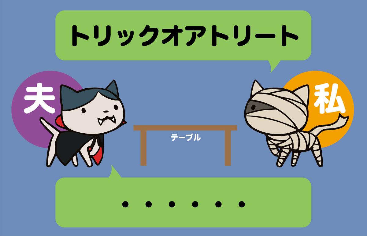 f:id:Mizukidesu:20201031121236p:plain
