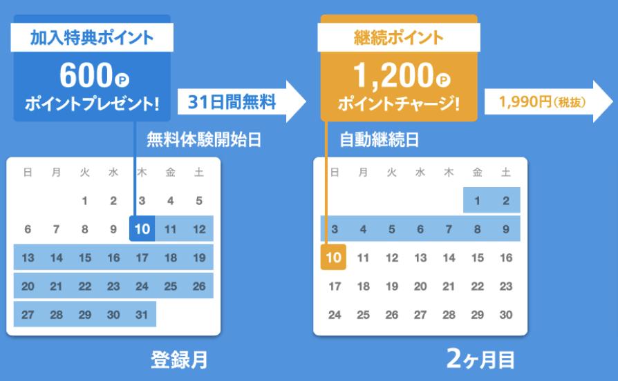 f:id:Mizutakooo:20200301081003p:plain