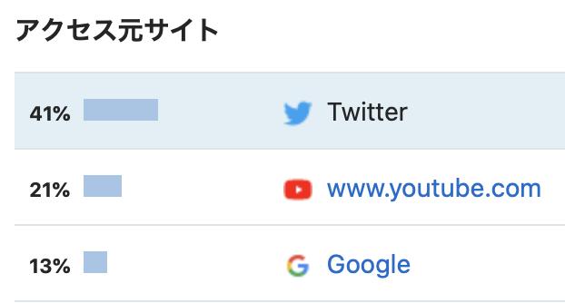 f:id:Mizutakooo:20200301145035p:plain