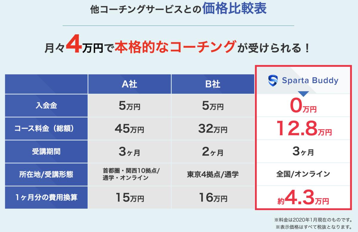 f:id:Mizutakooo:20200305221002p:plain