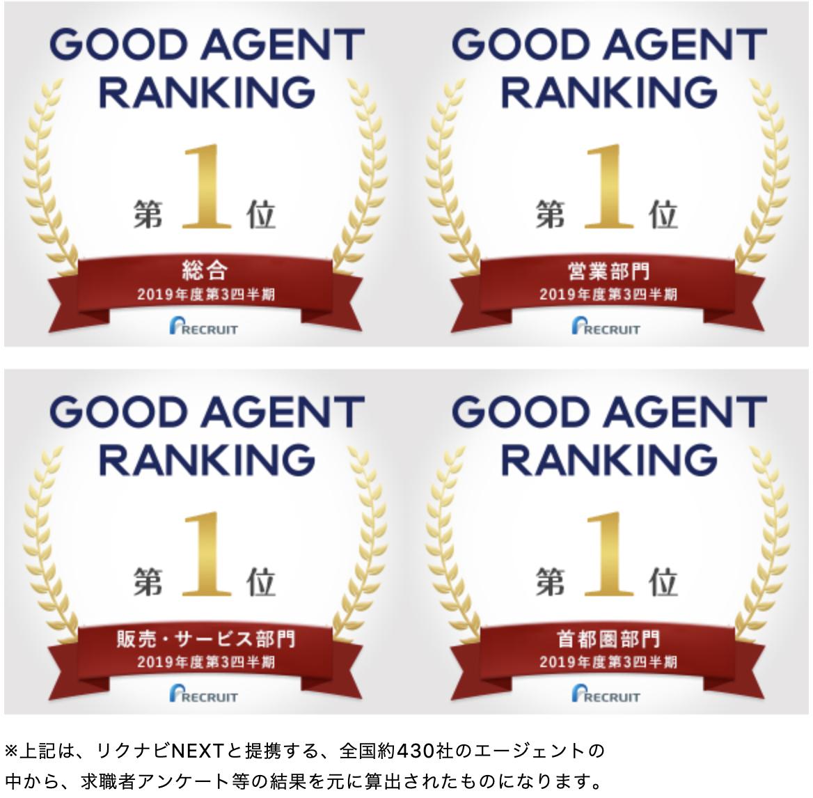 f:id:Mizutakooo:20200309143123p:plain