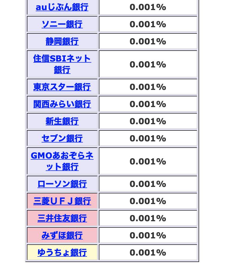 f:id:Mizutakooo:20200427151005p:plain