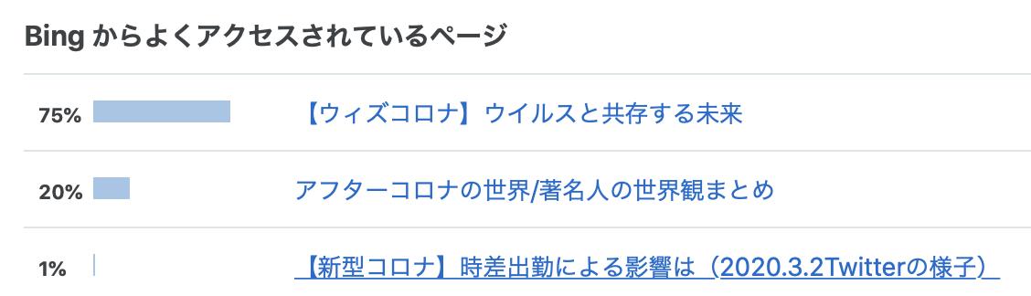f:id:Mizutakooo:20200601200409p:plain