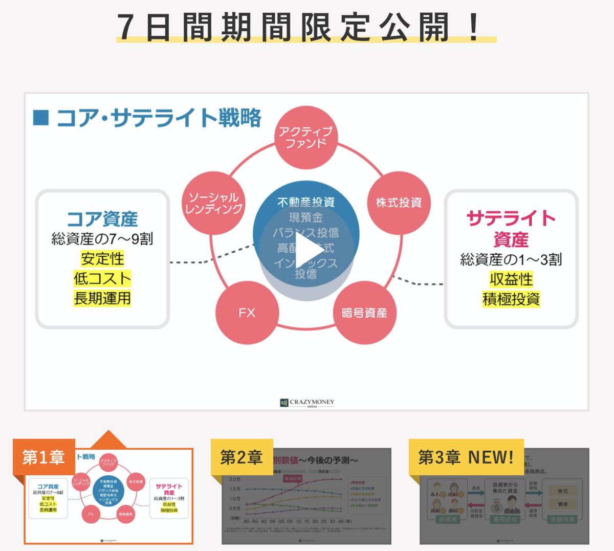 f:id:Mizutakooo:20200709103008p:plain