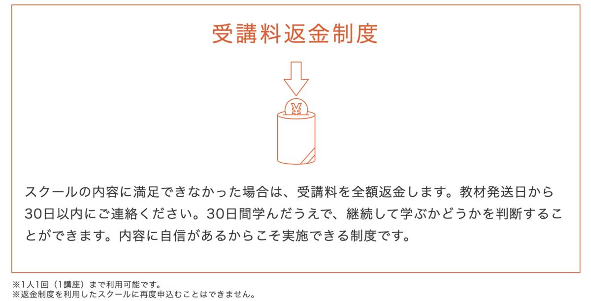 f:id:Mizutakooo:20200905085852p:plain