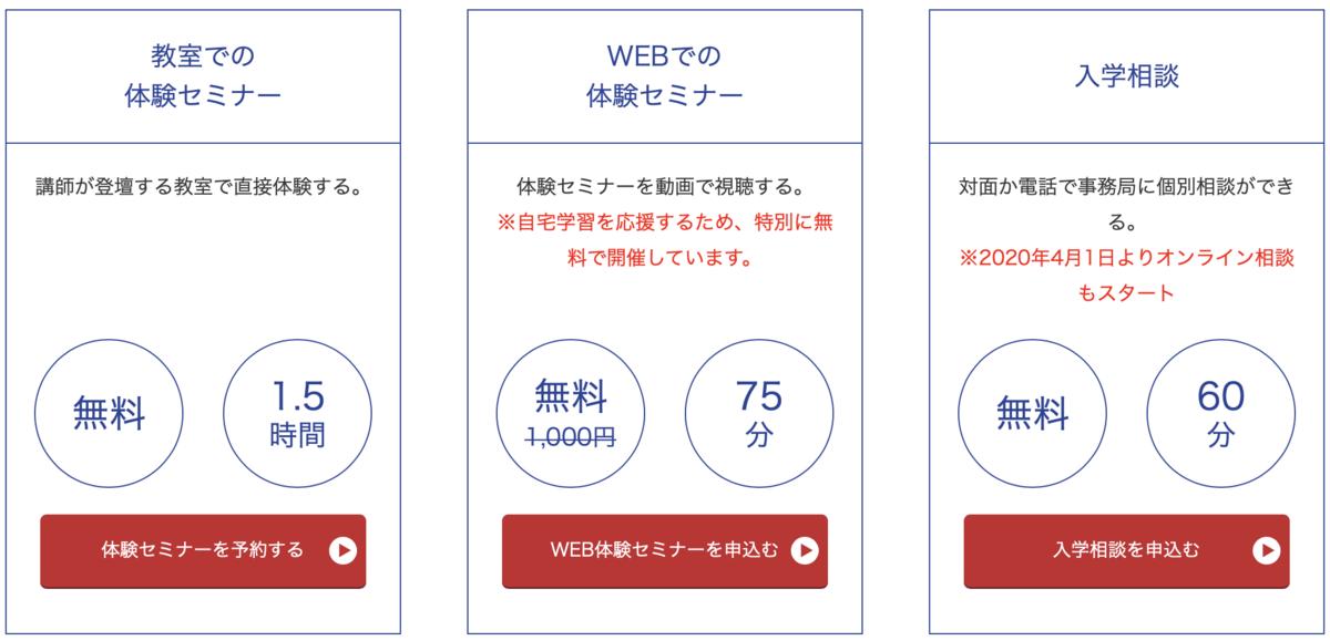 f:id:Mizutakooo:20200906110134p:plain