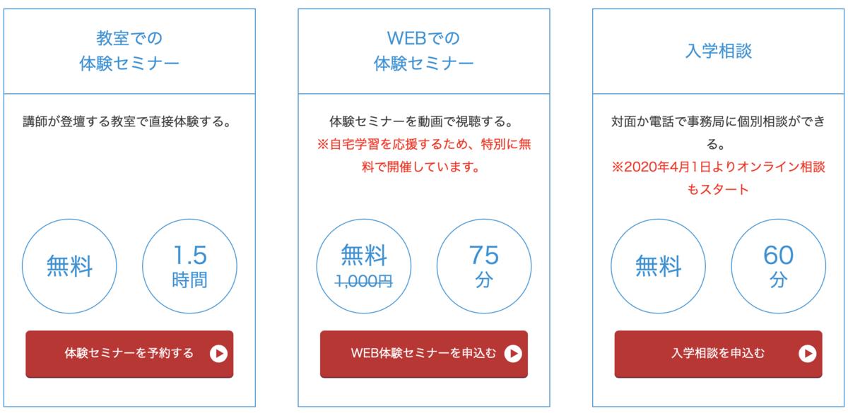 f:id:Mizutakooo:20200907123017p:plain