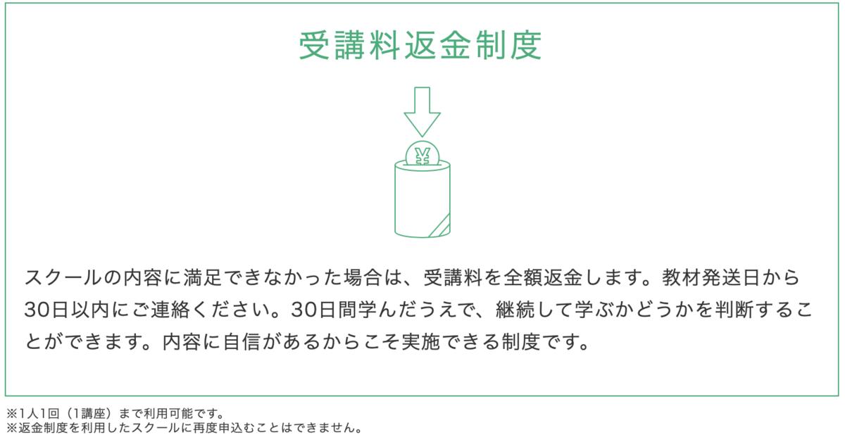 f:id:Mizutakooo:20200913101525p:plain