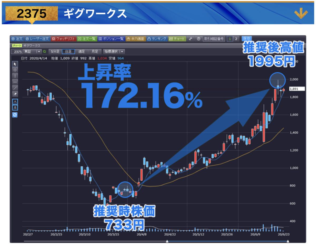 f:id:Mizutakooo:20200915113155p:plain