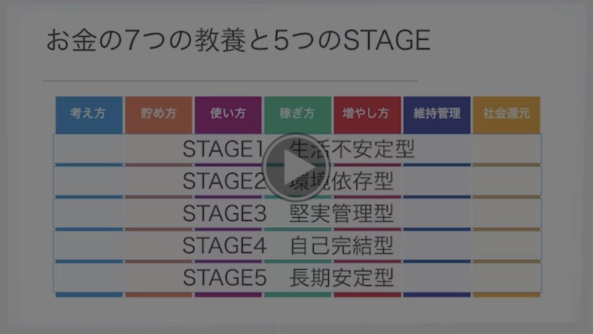 f:id:Mizutakooo:20200921123422j:plain