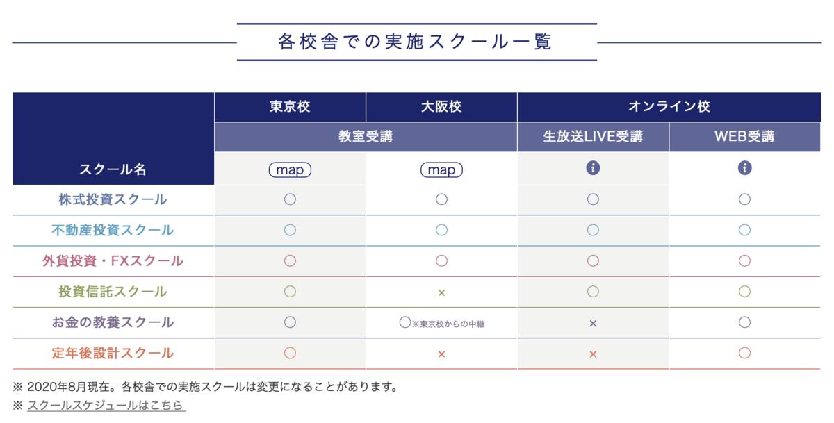 f:id:Mizutakooo:20200924131454p:plain