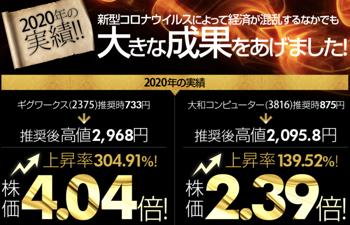 f:id:Mizutakooo:20201218105910p:plain