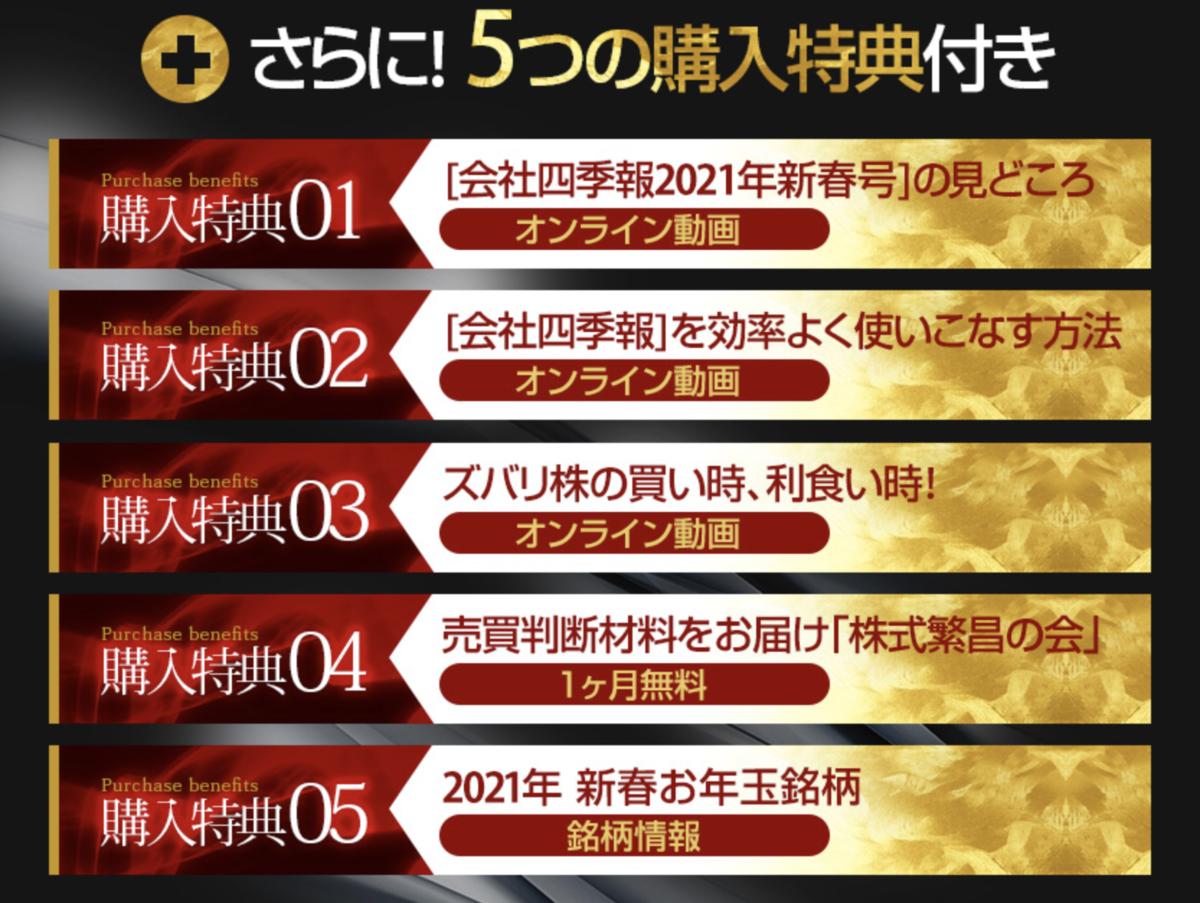 f:id:Mizutakooo:20201218110044p:plain