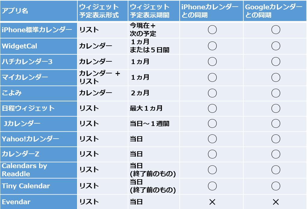 f:id:MizutaniTaku:20170615145638p:plain