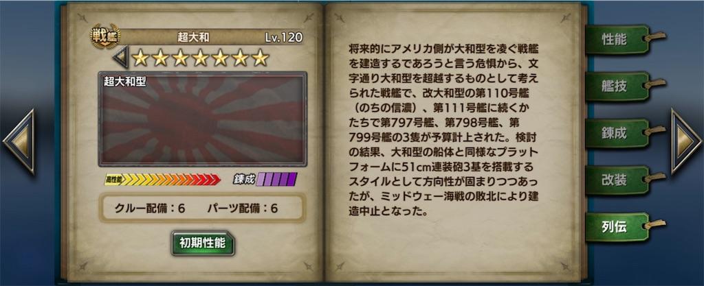 SYamato-history